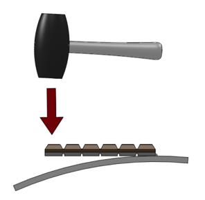 Figure 1: Outside Curve