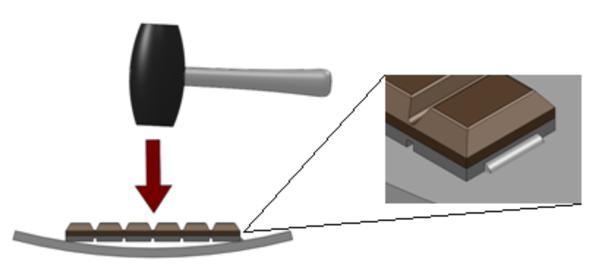 Figure 2: Inside Curve